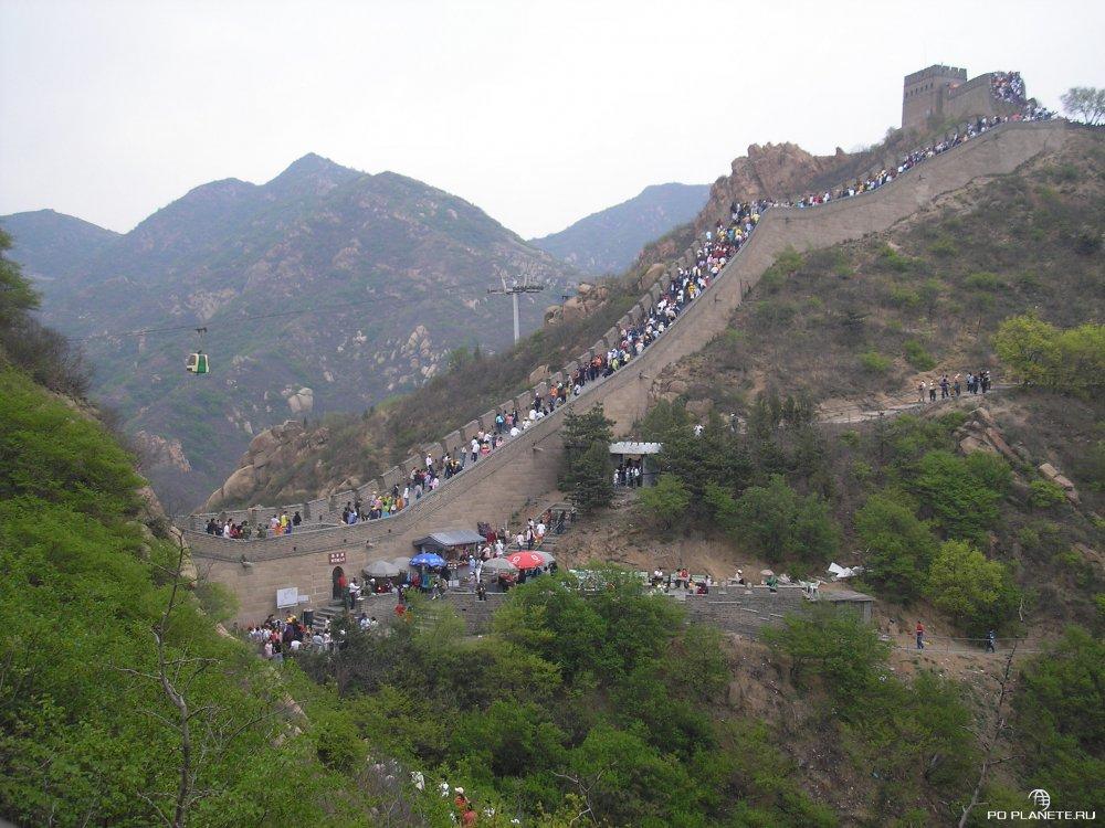 Путешествие Лаовая, или две недели по Китаю