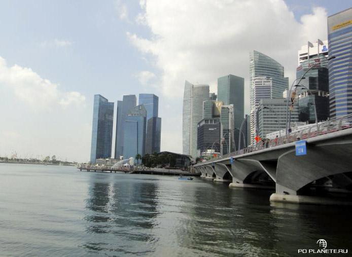 Сингапур: бананово-лимонный рай